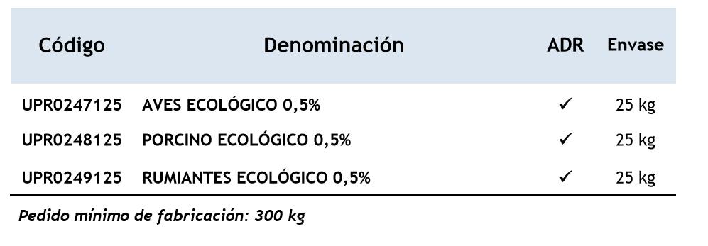ecologicos00