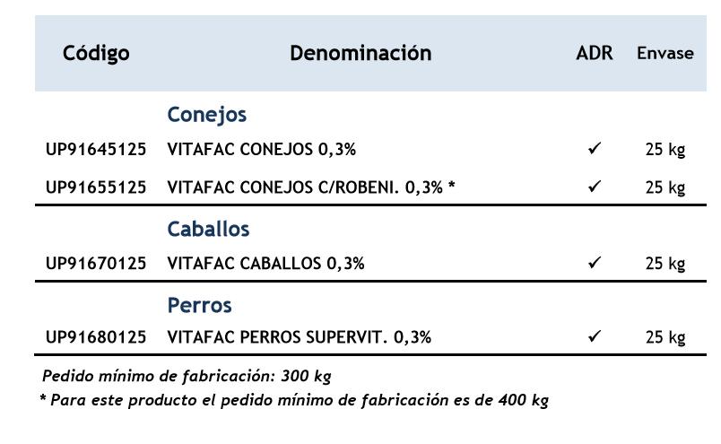 vitafac-otroso1